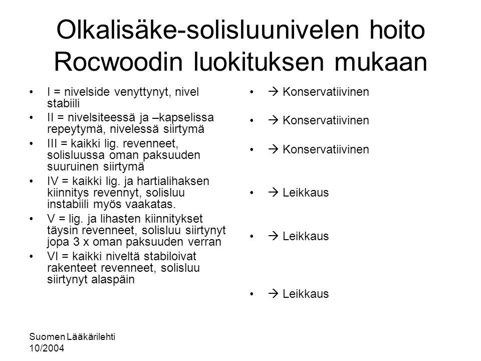 Olkalisäke-solisluunivelen hoito Rocwoodin luokituksen mukaan