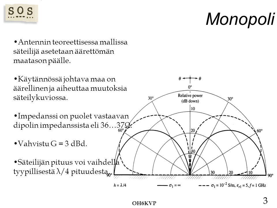 Monopoli Antennin teoreettisessa mallissa säteilijä asetetaan äärettömän maatason päälle.