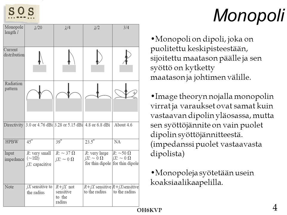 Monopoli Monopoli on dipoli, joka on puolitettu keskipisteestään,