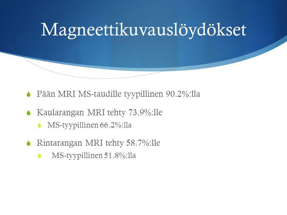 Magneettikuvauslöydökset
