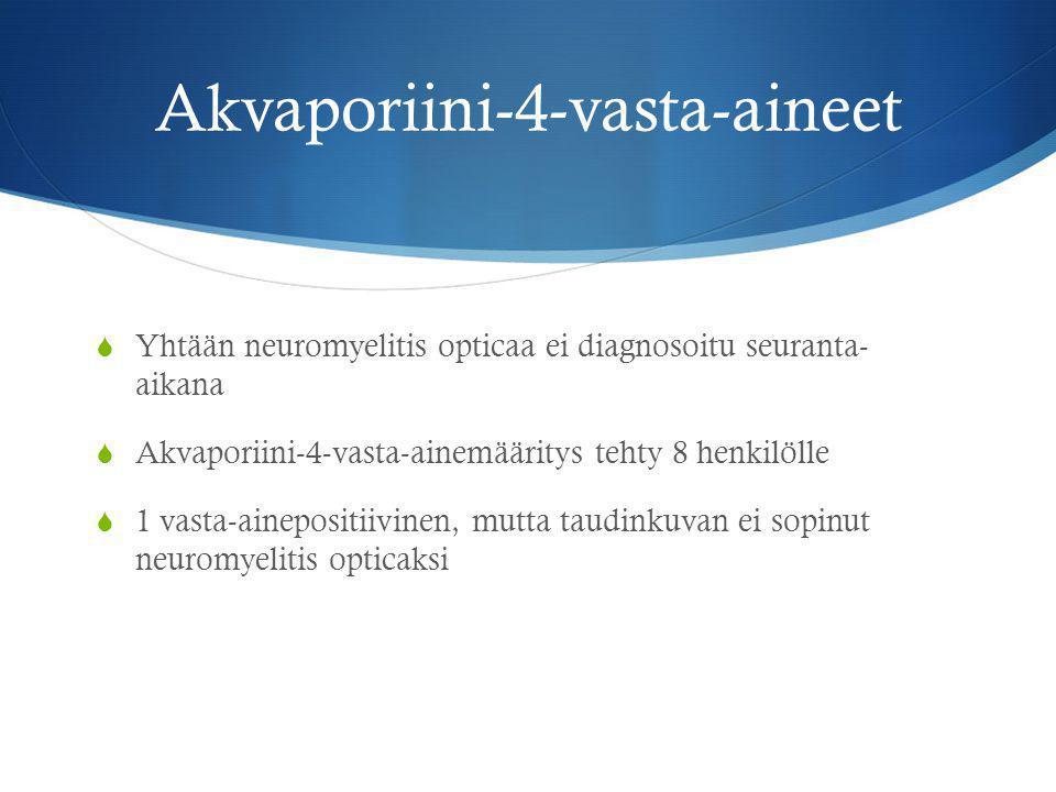Akvaporiini-4-vasta-aineet