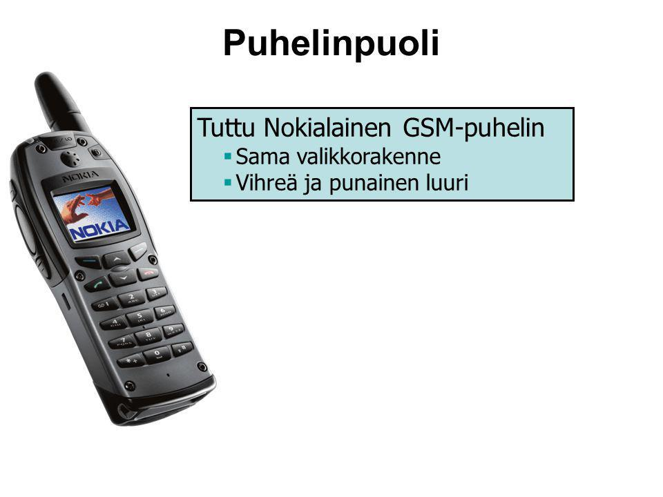 Puhelinpuoli Tuttu Nokialainen GSM-puhelin Sama valikkorakenne