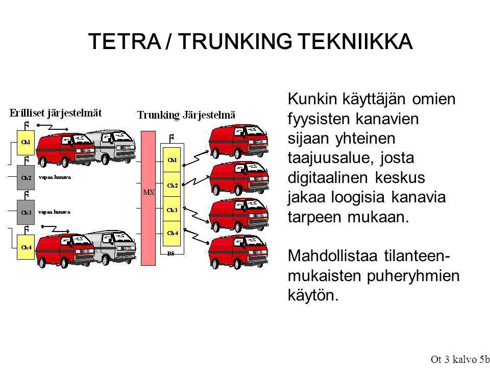 TETRA / TRUNKING TEKNIIKKA