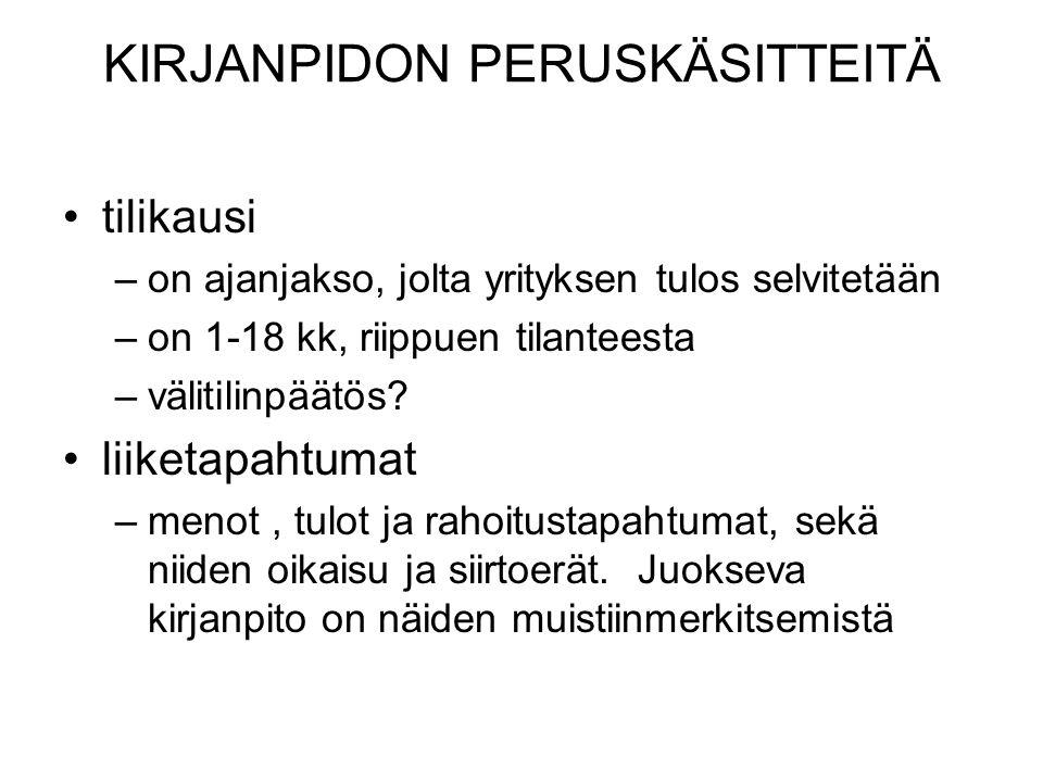 KIRJANPIDON PERUSKÄSITTEITÄ