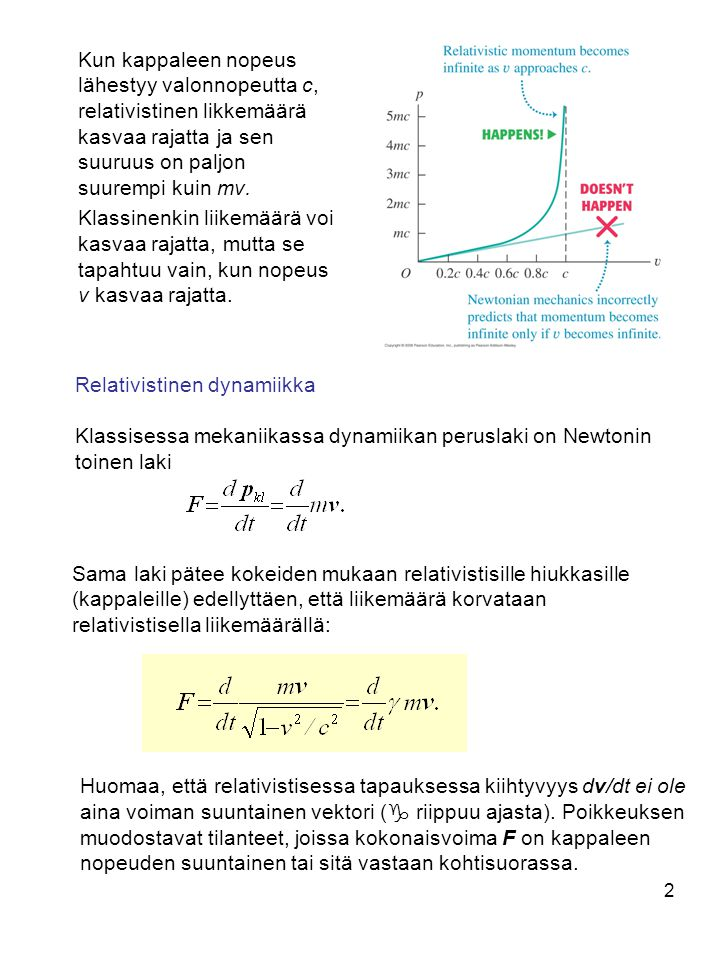 Relativistinen dynamiikka