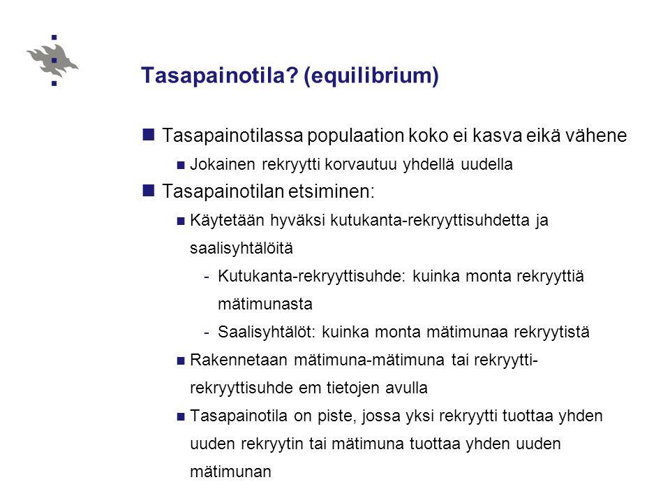 Tasapainotila (equilibrium)