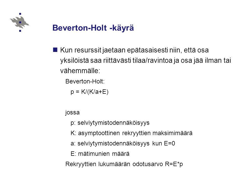 Beverton-Holt -käyrä Kun resurssit jaetaan epätasaisesti niin, että osa yksilöistä saa riittävästi tilaa/ravintoa ja osa jää ilman tai vähemmälle: