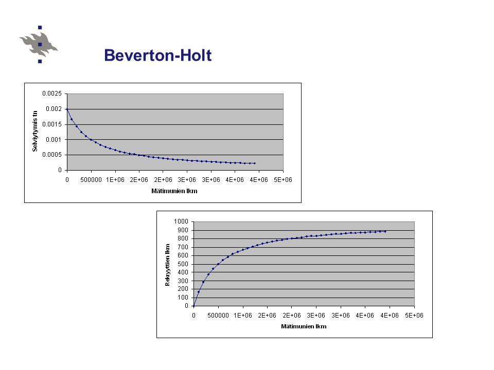 Beverton-Holt