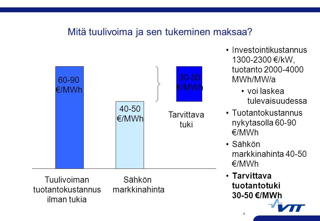 Mitä tuulivoima ja sen tukeminen maksaa