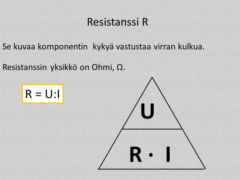 U R · I R = U:I Resistanssi R