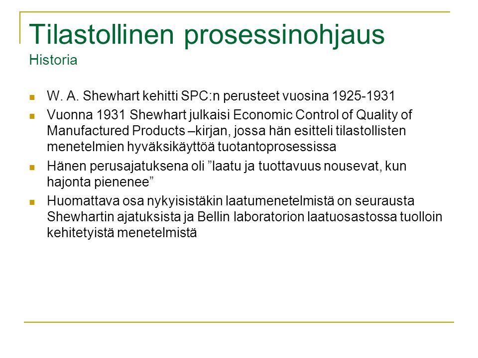 Tilastollinen prosessinohjaus Historia