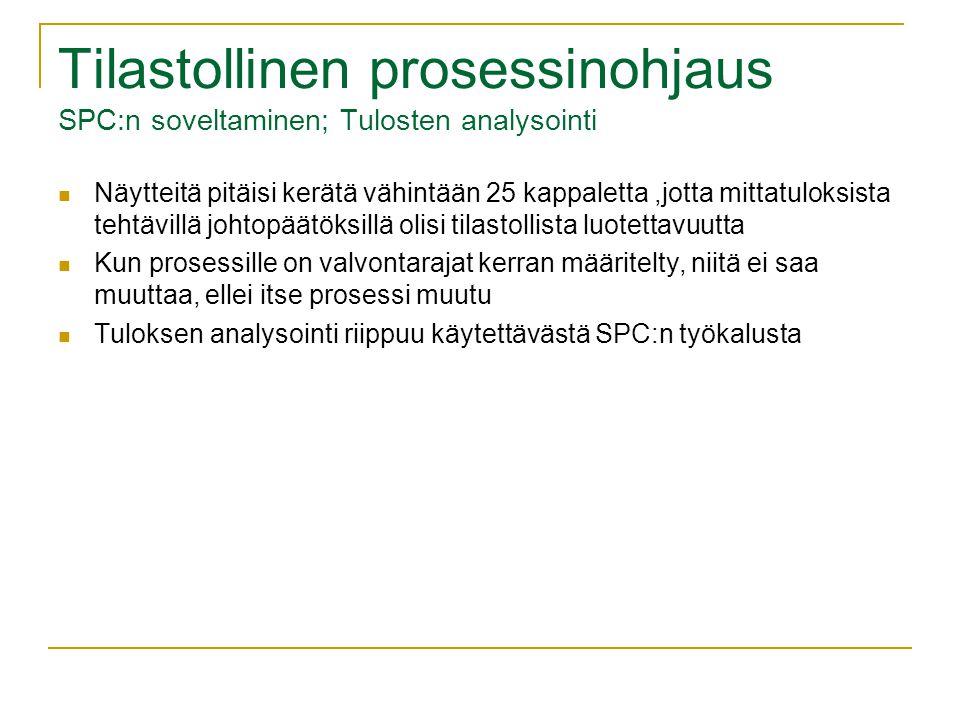 Tilastollinen prosessinohjaus SPC:n soveltaminen; Tulosten analysointi