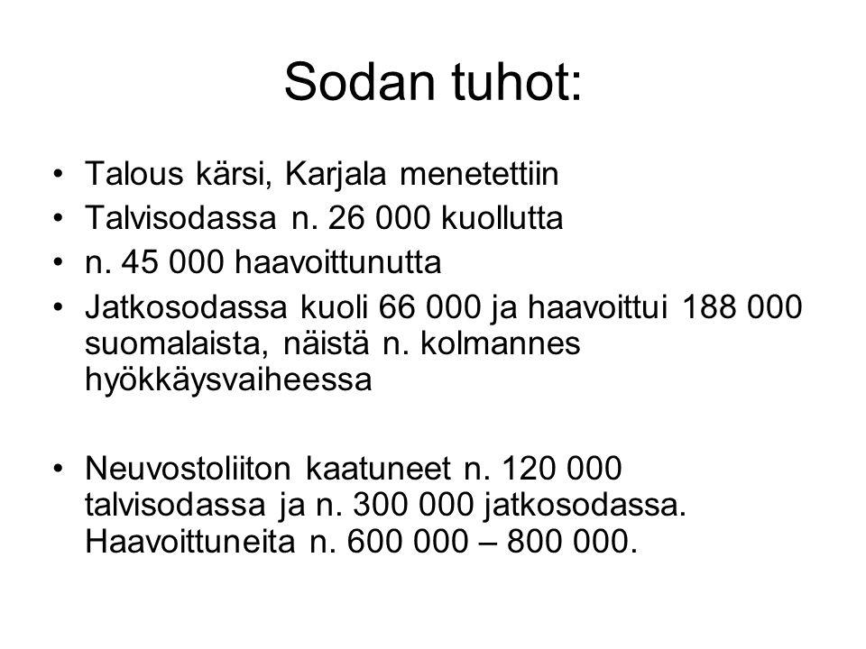 Sodan tuhot: Talous kärsi, Karjala menetettiin