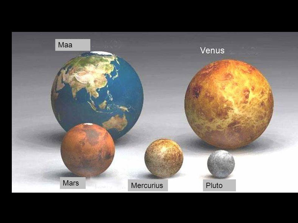 Maa Mars Mercurius Pluto