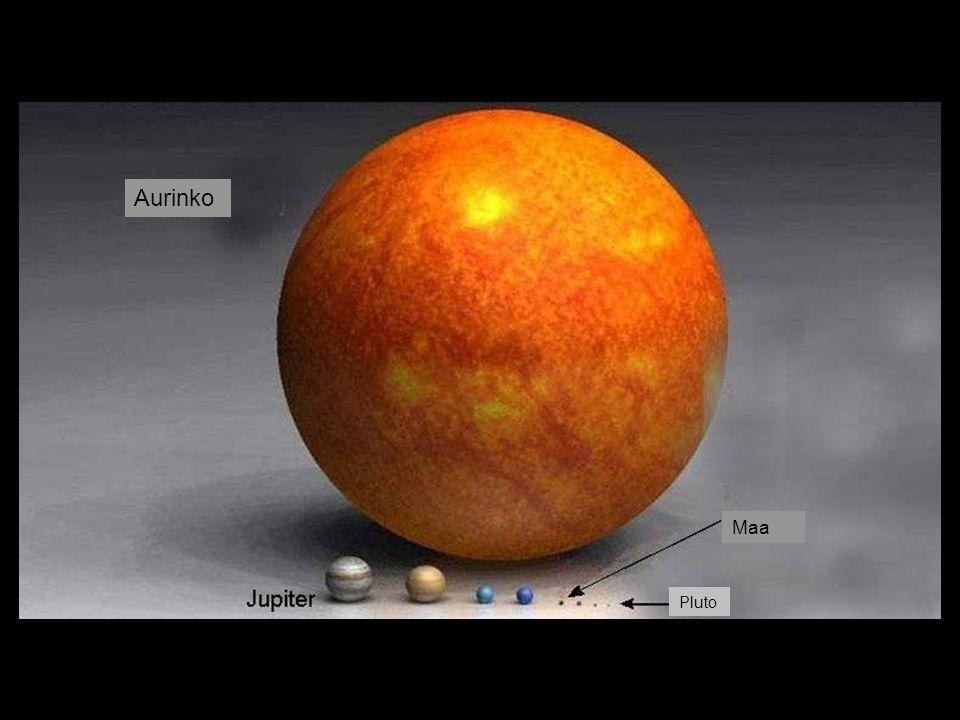 Aurinko Maa Pluto