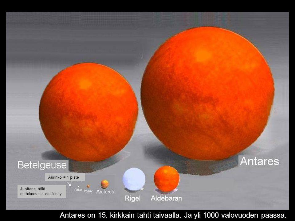 Aurinko = 1 piste Jupiter ei tällä mittakaavalla enää näy.