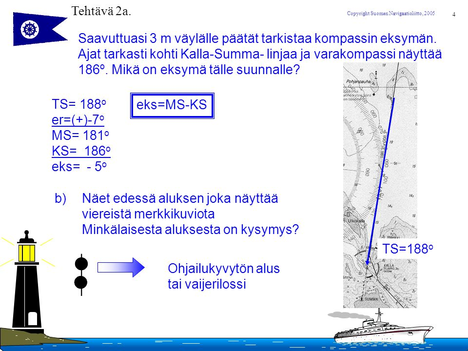 Tehtävä 2a. Saavuttuasi 3 m väylälle päätät tarkistaa kompassin eksymän. Ajat tarkasti kohti Kalla-Summa- linjaa ja varakompassi näyttää.