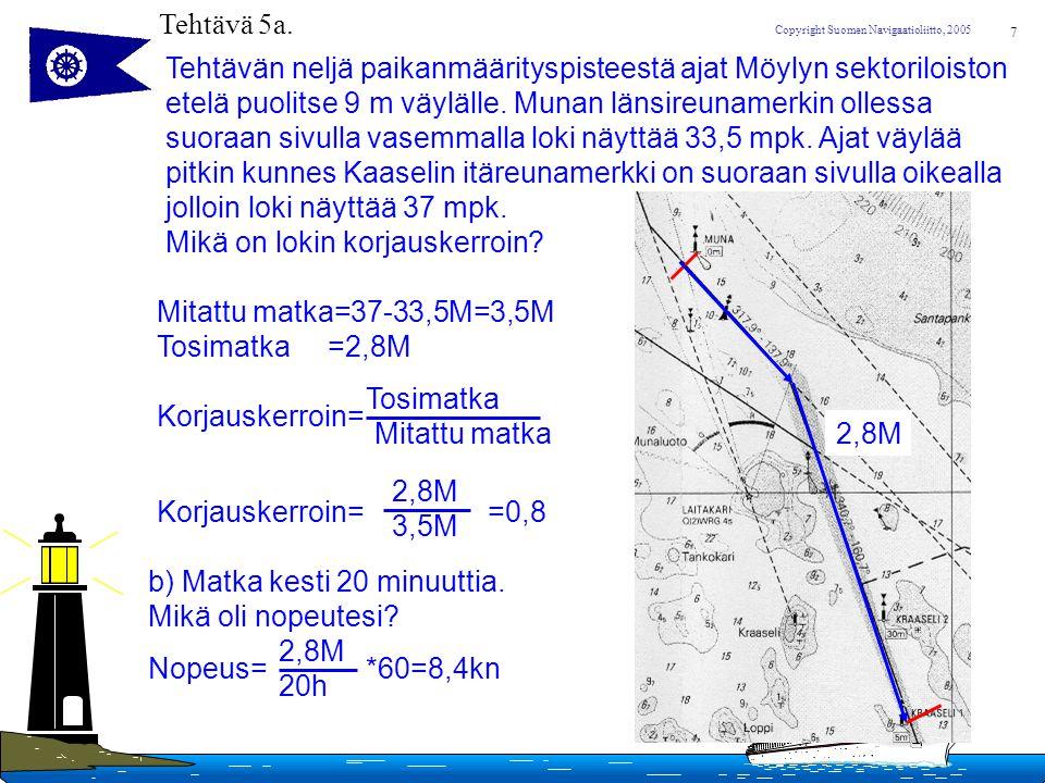 Tehtävä 5a. Tehtävän neljä paikanmäärityspisteestä ajat Möylyn sektoriloiston. etelä puolitse 9 m väylälle. Munan länsireunamerkin ollessa.