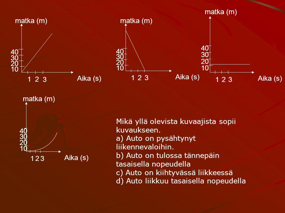 Aika (s) matka (m) 1. 2. 3. 10. 20. 30. 40. Aika (s) matka (m) 1. 2. 3. 10. 20. 30. 40.