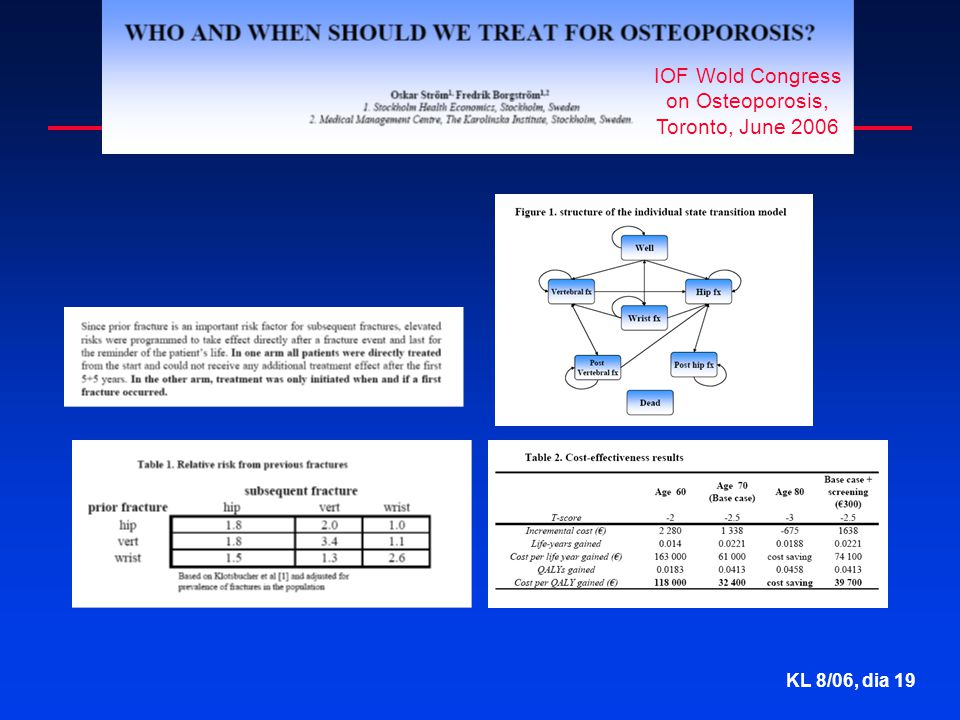 IOF Wold Congress on Osteoporosis, Toronto, June 2006