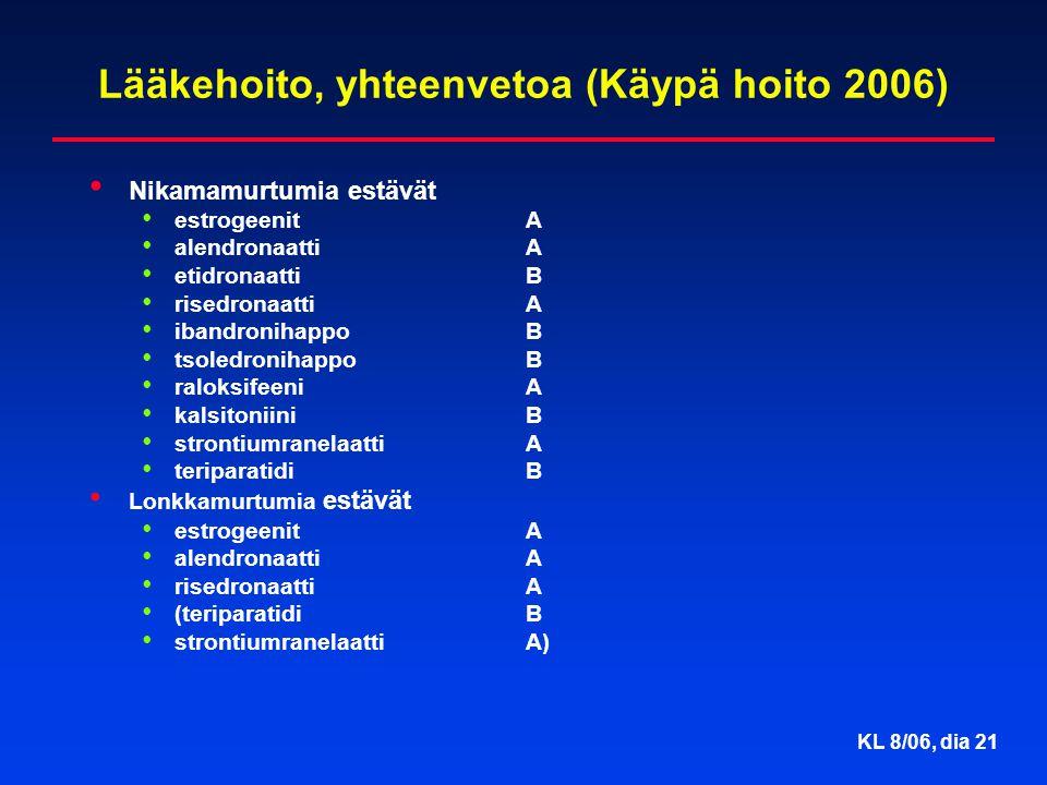 Lääkehoito, yhteenvetoa (Käypä hoito 2006)