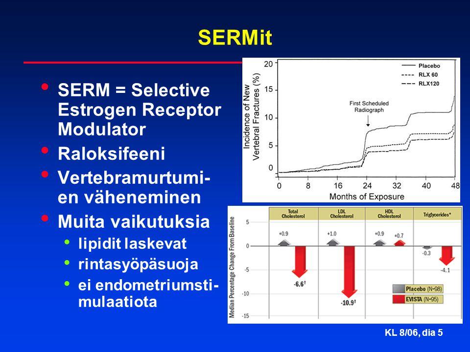 SERMit SERM = Selective Estrogen Receptor Modulator Raloksifeeni