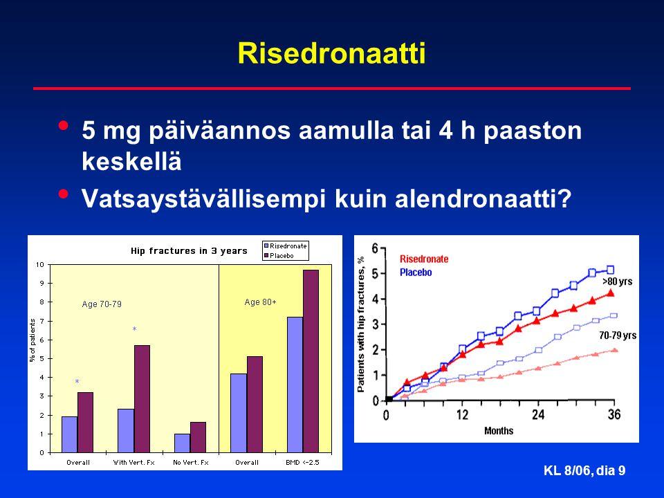 Risedronaatti 5 mg päiväannos aamulla tai 4 h paaston keskellä