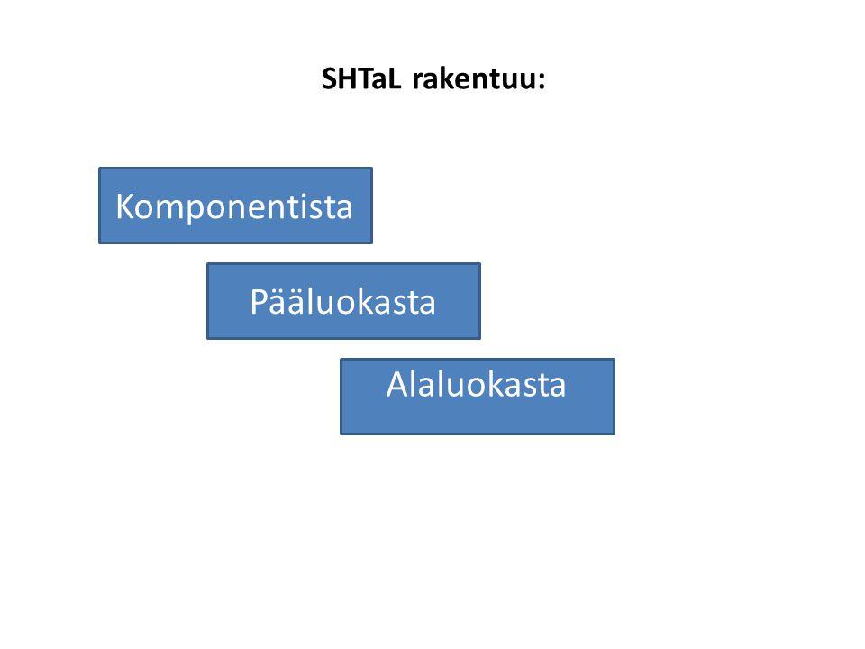 SHTaL rakentuu: Komponentista Pääluokasta Alaluokasta