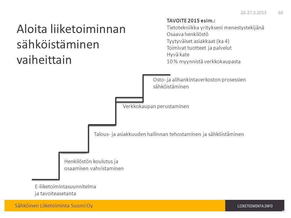 Binaarinen vaihtoehto strategia Vantaa: Poulan Valuutta.