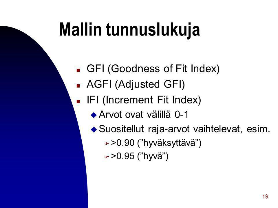 Mallin tunnuslukuja GFI (Goodness of Fit Index) AGFI (Adjusted GFI)