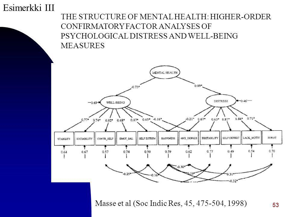 Esimerkki III THE STRUCTURE OF MENTAL HEALTH: HIGHER-ORDER