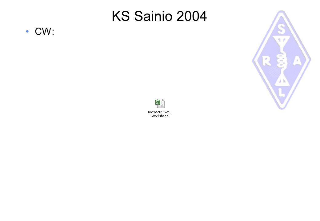 KS Sainio 2004 CW: