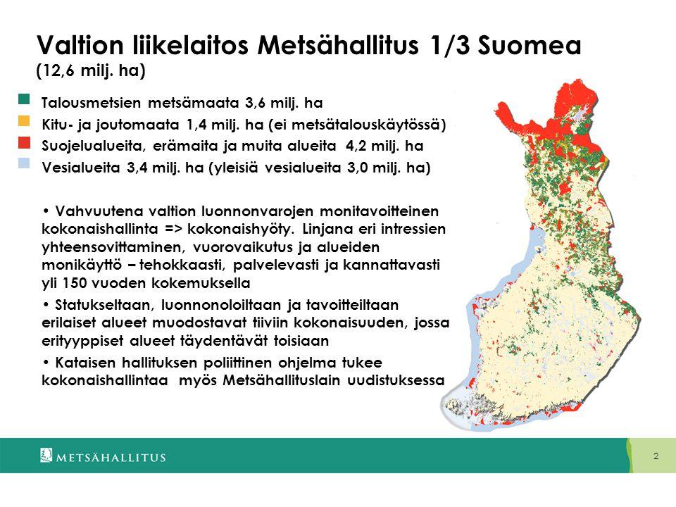 Valtion liikelaitos Metsähallitus 1/3 Suomea (12,6 milj. ha)