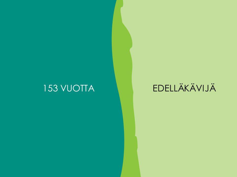 153 VUOTTA EDELLÄKÄVIJÄ 6.2.2009 Etunimi Sukunimi