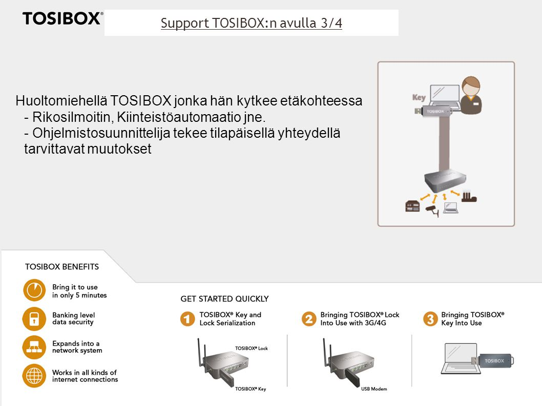 Support TOSIBOX:n avulla 3/4