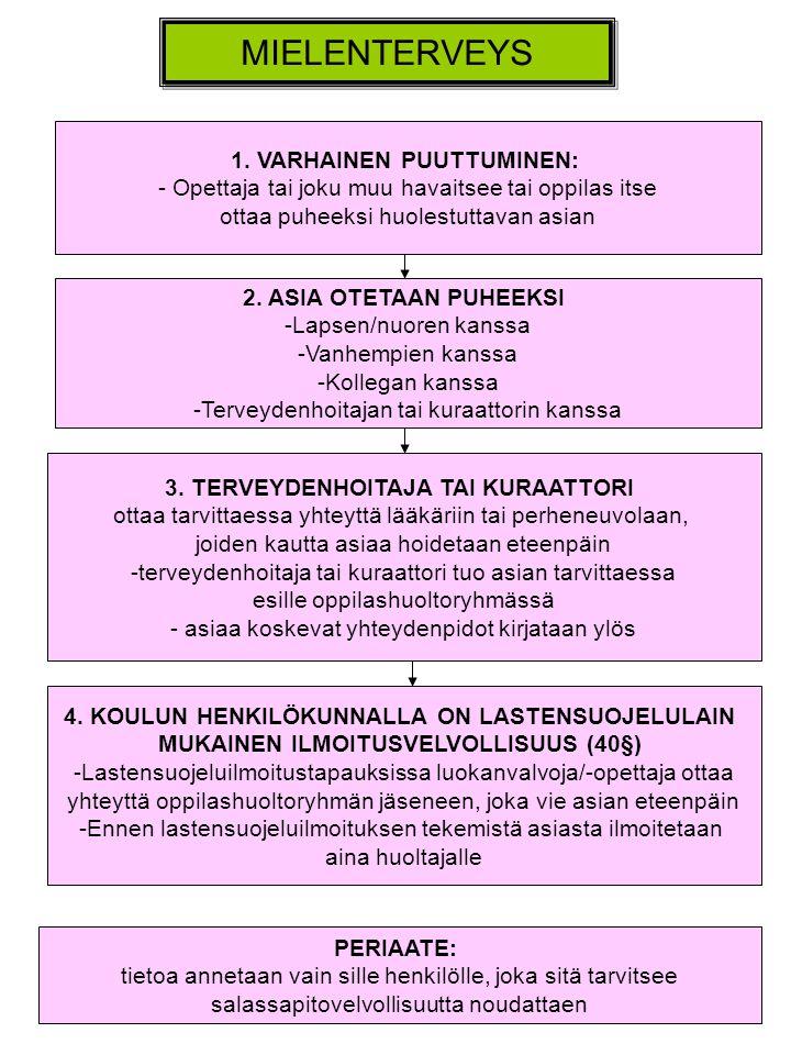 4. KOULUN HENKILÖKUNNALLA ON LASTENSUOJELULAIN
