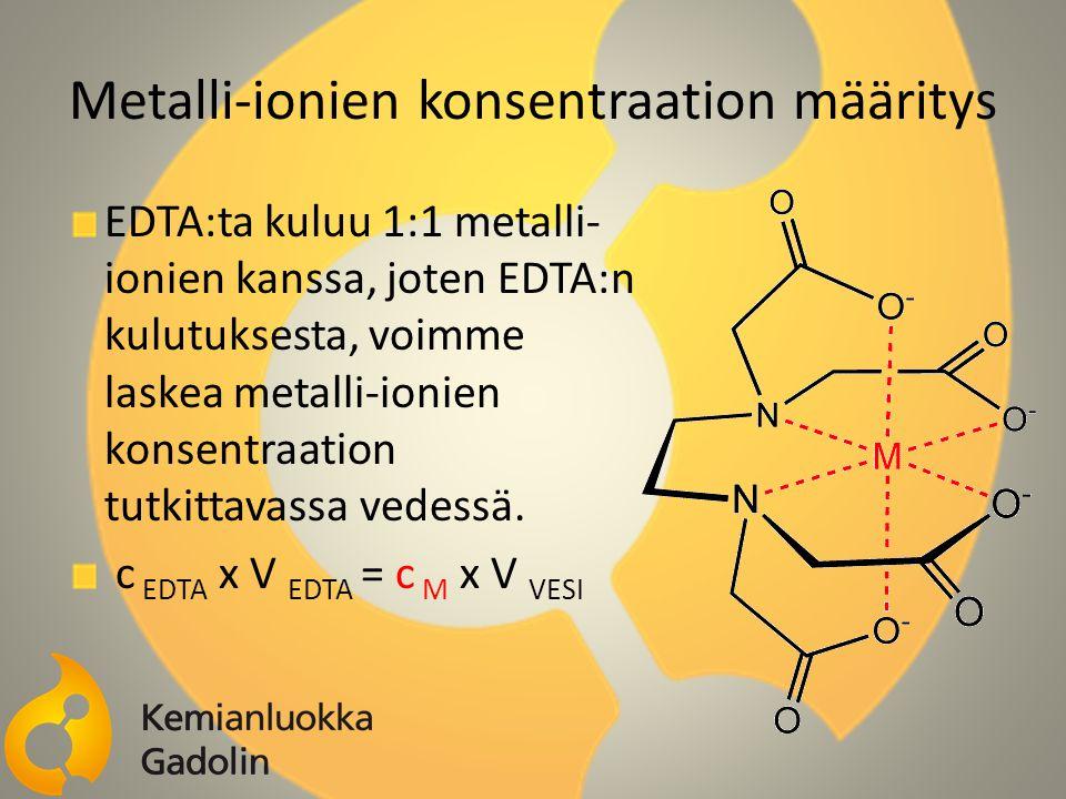 Metalli-ionien konsentraation määritys