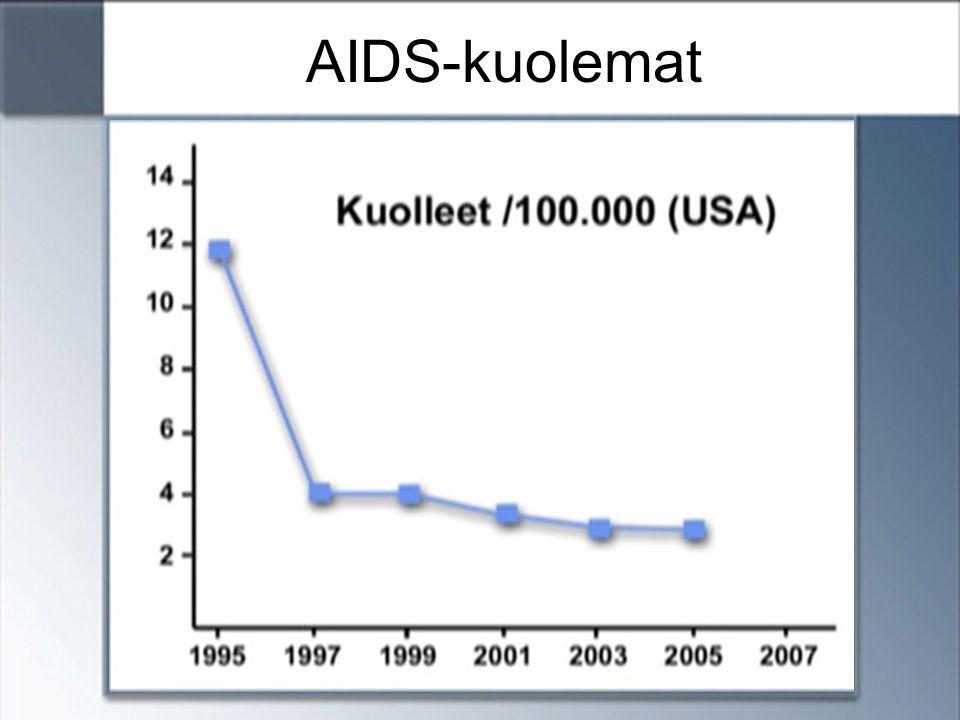 AIDS-kuolemat