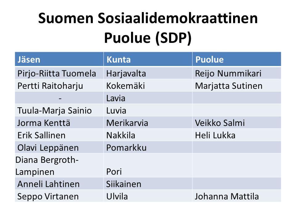 Suomen Sosiaalidemokraattinen Puolue (SDP)
