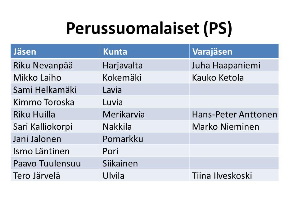 Perussuomalaiset (PS)