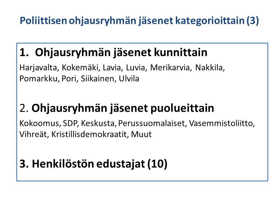 Poliittisen ohjausryhmän jäsenet kategorioittain (3)