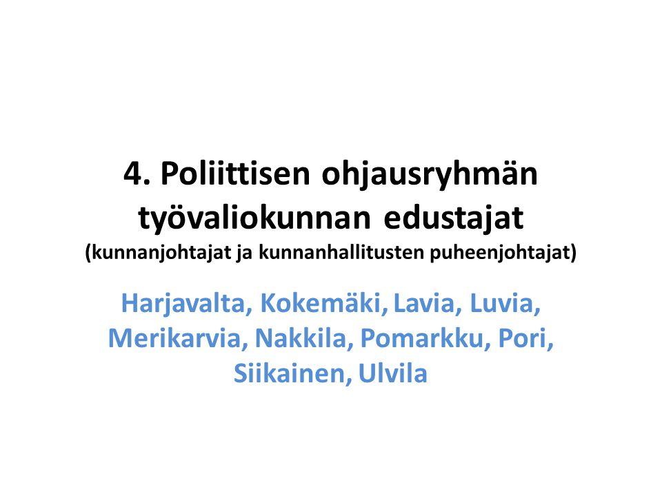 4. Poliittisen ohjausryhmän työvaliokunnan edustajat (kunnanjohtajat ja kunnanhallitusten puheenjohtajat)