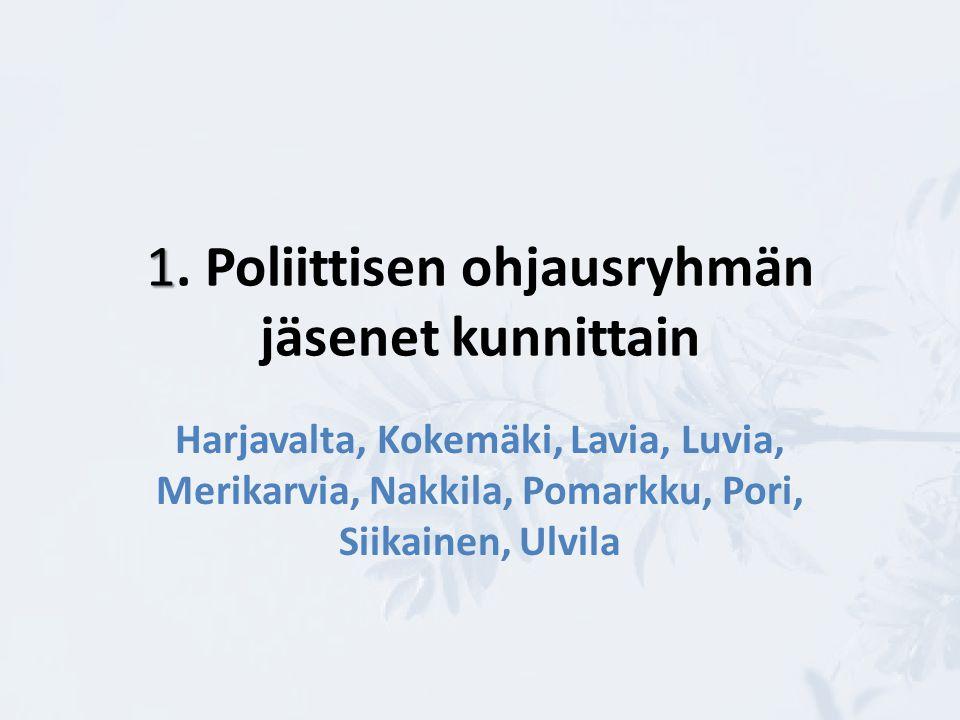 1. Poliittisen ohjausryhmän jäsenet kunnittain
