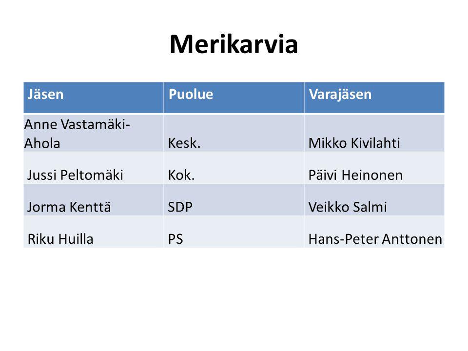 Merikarvia Jäsen Puolue Varajäsen Anne Vastamäki-Ahola Kesk.