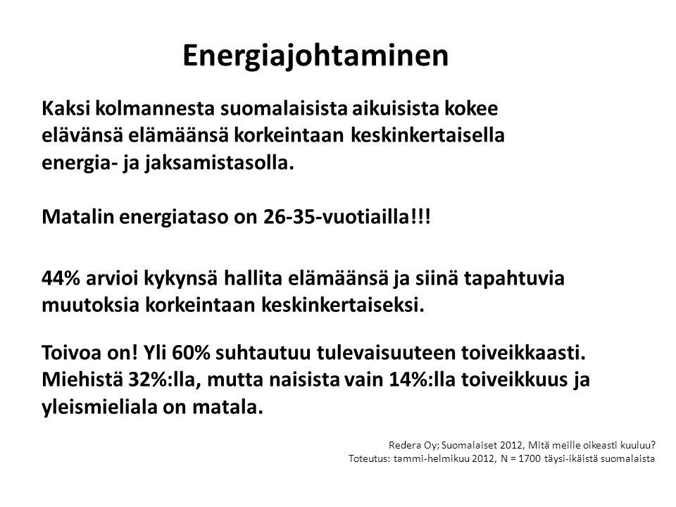 Energiajohtaminen Kaksi kolmannesta suomalaisista aikuisista kokee elävänsä elämäänsä korkeintaan keskinkertaisella.