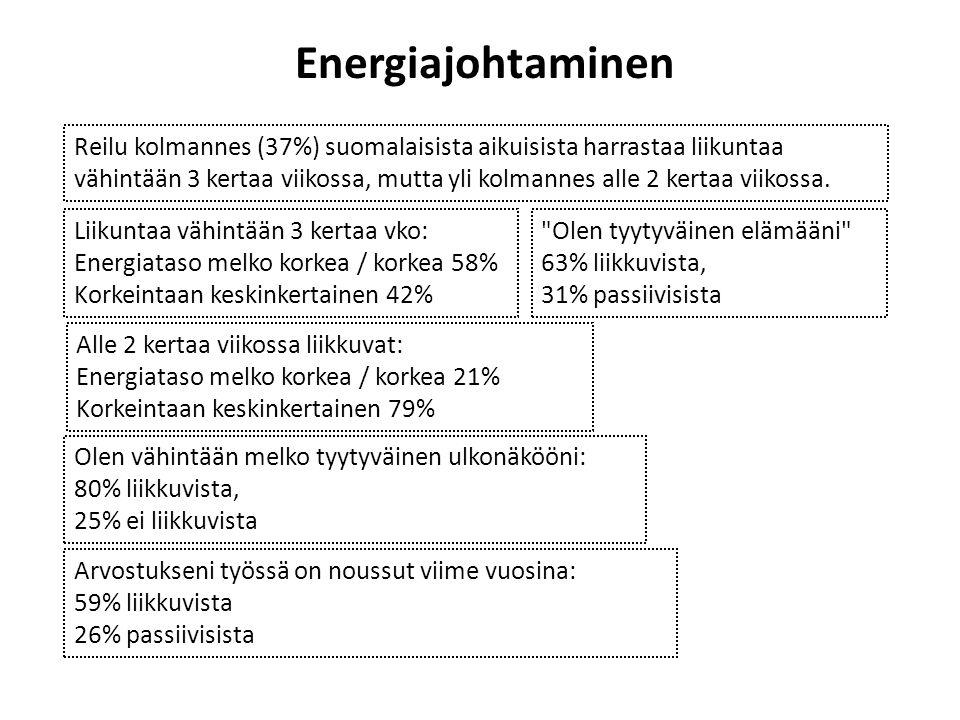 Energiajohtaminen