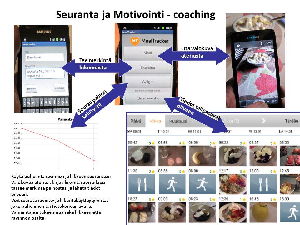 Seuranta ja Motivointi - coaching