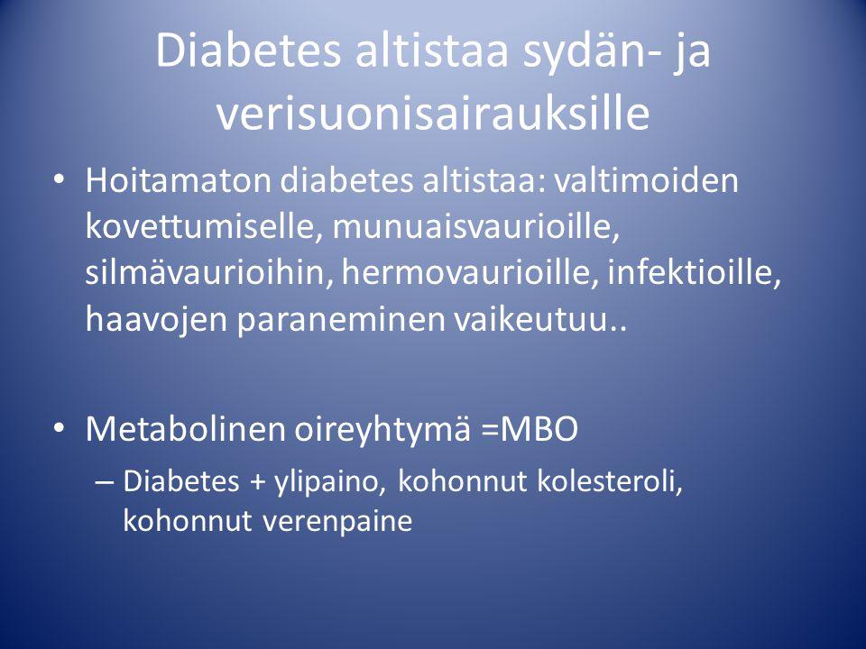 Diabetes altistaa sydän- ja verisuonisairauksille