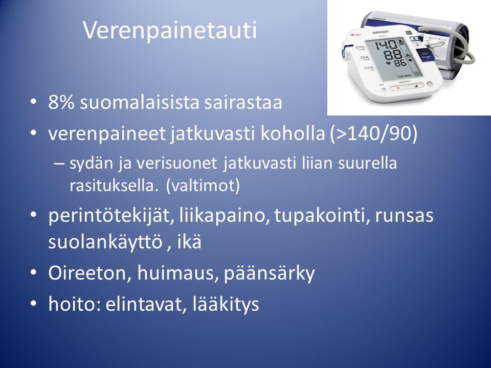 Verenpainetauti 8% suomalaisista sairastaa