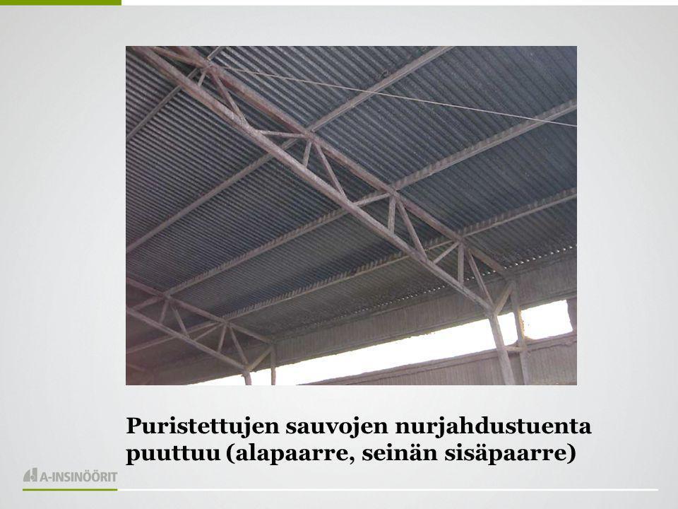 Puristettujen sauvojen nurjahdustuenta puuttuu (alapaarre, seinän sisäpaarre)
